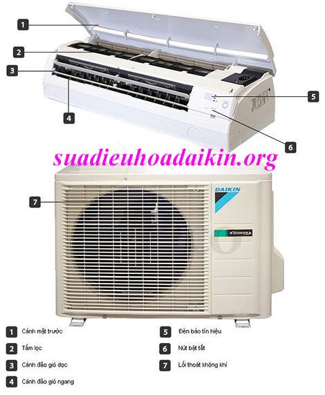 tháo lắp điều hòa Daikin inverter