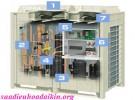 Trung tâm bảo hành điều hòa Daikin inverter chính hãng